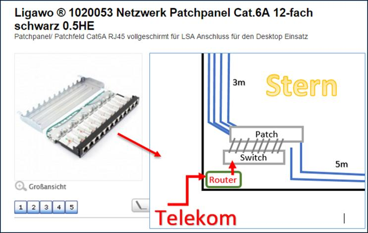 Cat  Kabel Auf Cat Patchpanel